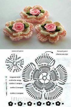 Patron crochet flor