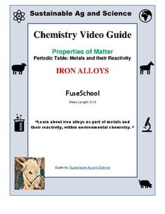 Chemistry group 1 the alkali metals periodic table fuseschool chemistry iron alloys periodic table video guide urtaz Choice Image