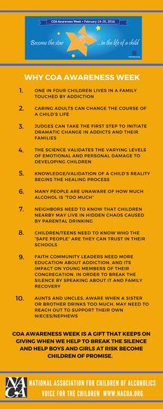 NACoA Kicks Off Children Of Alcoholics Awareness Week 2016 - Reach Out Recovery Children Of Alcoholics, Drug Test, Take The First Step, Child Life, Drugs, Addiction, Kicks, Science, Activities