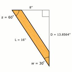 Understanding Angles - Right Triangles and Trigonometry / Rockler How-to