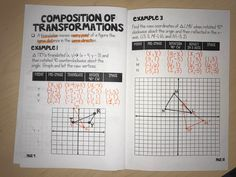 Book of Transformations on Coordinate Plane Geometry Interactive Notebook, Teaching Geometry, Teaching Math, Interactive Notebooks, Transformation Geometry, Geometric Transformations, Junior High Math, 8th Grade Math, Eighth Grade