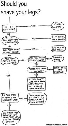 YES!  Finally a flow chart that allows hairy legs and PJ's even when people  come over Lol!