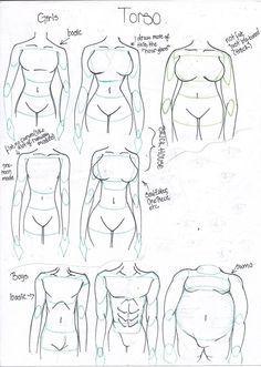 Confira alguns exemplos para desenhar o corpo humano: magrinho, cheinho, gordinho até o bombado!