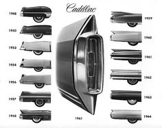1948, when it all began. The Tailfin: Cadillac Design from 1948 to 1965