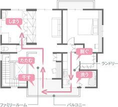 大切にしたい家族の時間!注文住宅・ハウスメーカーの比較-イエノミカタ