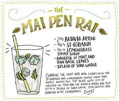 Oh So Beautiful Paper: Cocktail Fridays: The Mai Pen Rai
