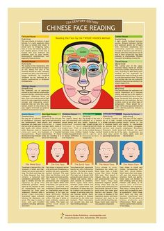 Chinese Face Reading Chart http://infinityflexibility.com/wp/