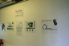 Display showing the new Service Model as part of our Open Week. http://www.headway-cambs.org.uk/