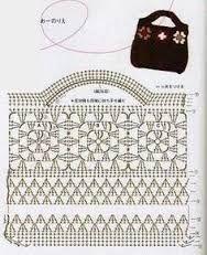 Resultado de imagen para carteras tejidas en crochet con patrones                                                                                                                                                      Más