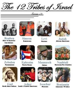 12 Tribes of Israel. Not for sure how true but pretty interesting