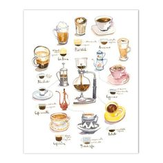 "Coffee types poster and vintage coffee makers Kitchen art print from my watercolor illustration. Printed on fine art "" BFK Rives "" hot-pressed paper, smooth surface, 140 lb, 100% cotton (acid free ),"