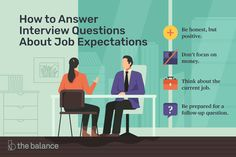 How to answer interview questions about what you expected from a job and how your expectations were met, what not to say, and examples of the best answers. Interview Answers, Job Interview Questions, Job Interview Tips, Onboarding New Employees, Training And Development, Current Job, First Job, Job Resume, Leadership Roles