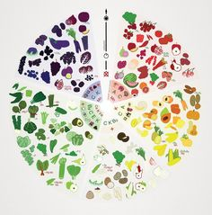 Eat the Rainbow! This Poster Shows You the Vitamins in Your Fruits & Vegetables