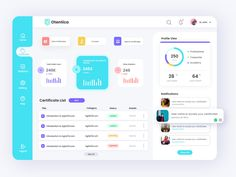 Dashboard Ui, Dashboard Design, Ui Ux Design, E Design, Profile View, Web Application, Data Visualization, Design Inspiration, Awesome