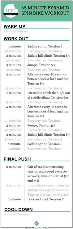 9 Pyramid Spin Workout 01  By: hungryrunnergirl