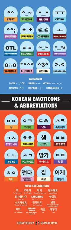 ^_^ ㅎ_ㅎ @_@ Korean emoticons infographic | subject object verb