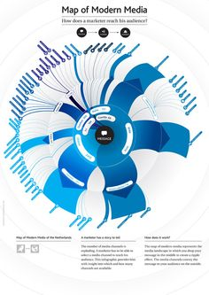 Map of Modern Media - Data visualization by CLEVER°FRANKE - Data visualization, via Behance