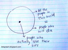 Everybody dies but not everybody lives!