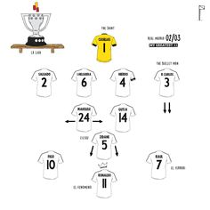Create your Greatest 11 footballers using our football shirt lineup team builder. Real Madrid, Retro Football Shirts, Vintage Football, Football Design, Football Art, Football Tactics, Team Builders, Best Football Players, Soccer