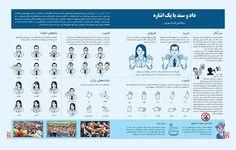 داد و ستد با یک اشاره: رمزگشایی اشارات بورسی
