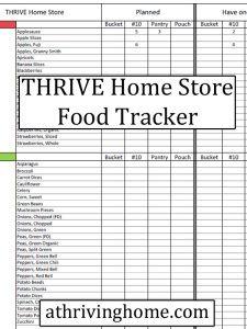 Free Printable Thrive Food Storage Inventory List