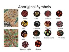 Australian aboriginal art for kids ideas 52 ideas for 2019 Aboriginal Tattoo, Aboriginal Art Symbols, Aboriginal Art For Kids, Aboriginal Education, Aboriginal Dot Painting, Aboriginal Culture, Aboriginal Dreamtime, Aboriginal People, Australian Aboriginal History