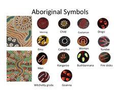 Australian Aboriginal Dreamtime Symbols | Aboriginal Art Symbols | Aussie Products