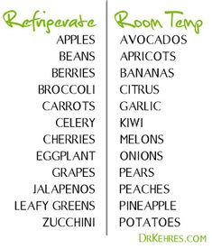 Betcha didn't know some of these! Check out this list of where to store your produce. Via Dr. Kehres.com