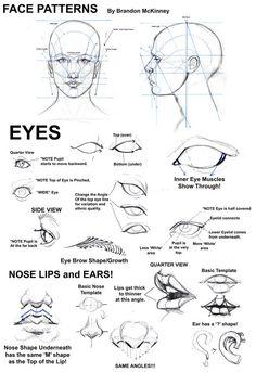 como dibujar ojos orejas y labios Gráficos que muestran como dibujar partes del cuerpo y otros