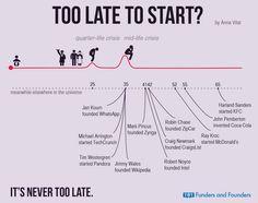too-late-to-start2.jpg (780×617)