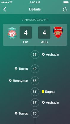 Football match score updates #football #ui #app