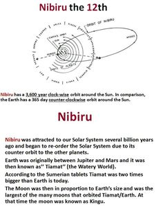 nibiru?  this is how it moves copy for your records