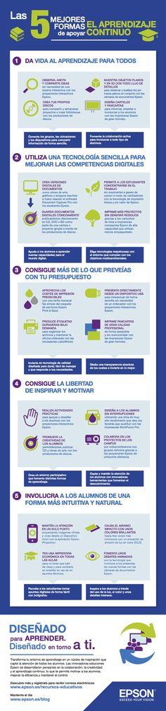 5 formas de apoyar el aprendizaje continuo #infografia #education   TICs y Formación