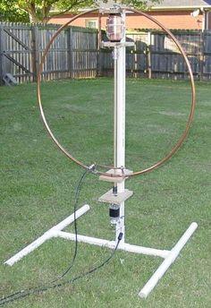 Small Magnetic Transmitting Loop Antennas