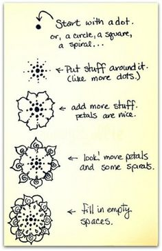 Mandala basics from honeyandollie by lauri