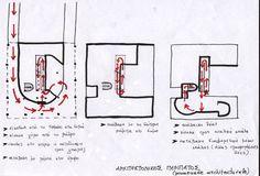 Articles - ΑΡΧΙΤΕΚΤΟΝΙΚΕΣ ΜΑΤΙΕΣ - Η πολυπλοκότητα στο έργο του Le Corbusier. Το παράδειγμα της Villa Savoye.
