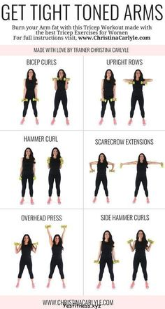 Arm workout for women & Best Arm Exercises for women that want tight toned arms. This arm workout routine was made with some of the& The post Arm Workout for Women that Want Tight Toned Arms appeared first on Griffith Diet and Fitness. Personal Fitness, Physical Fitness, Health And Fitness Articles, Health Fitness, Workout Fitness, Health Tips, Fat Workout, Fitness Diet, Plus Size Workout