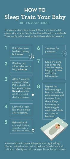 How to sleep train baby. Ferber method. Cry it out.
