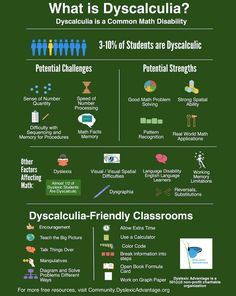 """What is Dyscalculia Poster - 16"""" x 20"""" - Tutoring Centers and Classrooms"""