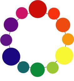 As cores opostas no círculo se neutralizam Amarelo neutraliza tons arroxeados Verde neutraliza vermelho Laranja neutraliza tons azulados