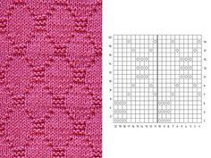 Stitch Patterns, Knitting Patterns, Knit Purl Stitches, Knit Pillow, How To Purl Knit, Knitting Charts, Crochet Yarn, Diy And Crafts, Blanket