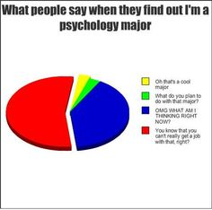How long will it take to obtain a B.A in psychology?