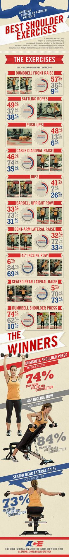 MUSCLE GAINS: Best shoulder exercises