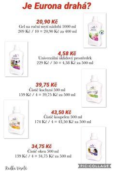 heslo pro hosta 420-6938332520 Chemistry