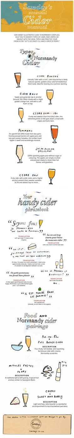 """Our handy illustrated guide to Normandy cider will help you identify different types, pair crepes and ragout with the ideal tipple and practice your French for """"Let's go crazy! I'll have a drop of perry."""""""