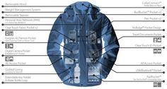 The SeV Revolution Plus TEC Jacket [Review]