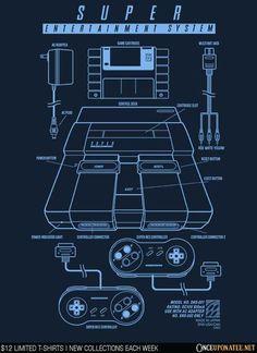 Nintendo Sega, Super Nintendo, Retro Video Games, Video Game Art, Retro Games, King's Quest, Videogames, Super Mario Bros, Bartop Arcade