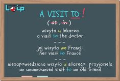 Ku przestrodze (police, a visit, information) - Loip Angielski Online Education English, English Class, English Lessons, Teaching English, Learn English, English Grammar Tenses, Grammar And Vocabulary, English Vocabulary, Polish Language