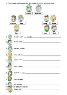 Family tree worksheet -  #worksheet #ppt #exercises #ejercicios #practicaringlés #aprenderingles #parentsenglishclub #experienciaspositivas