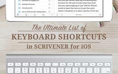 The Ultimate List of Keyboard Shortcuts in Scrivener for iOS (Bonus PDF)